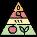 nutrizionista a Viareggio piramide alimentare
